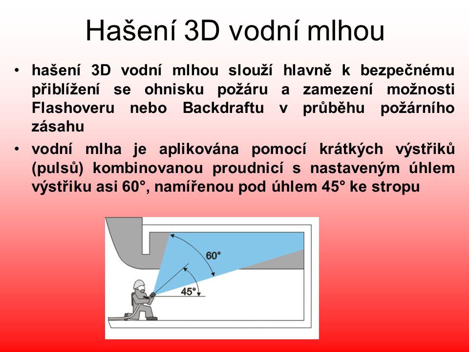 Hašení 3D vodní mlhou