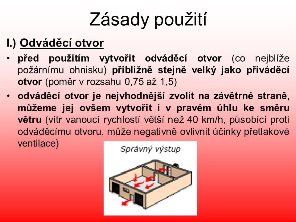 Zásady použití I.) Odváděcí otvor