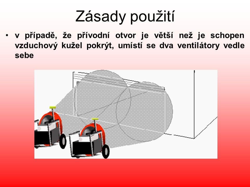 Zásady použití v případě, že přívodní otvor je větší než je schopen vzduchový kužel pokrýt, umístí se dva ventilátory vedle sebe.