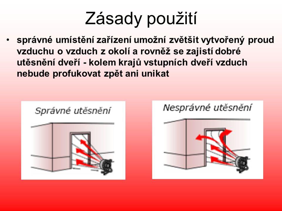 Zásady použití