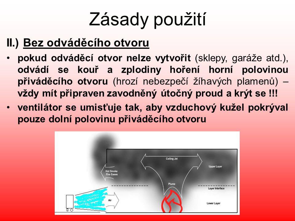 Zásady použití II.) Bez odváděcího otvoru