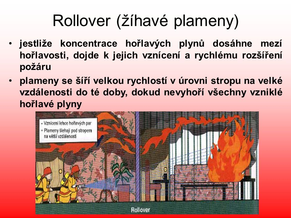 Rollover (žíhavé plameny)