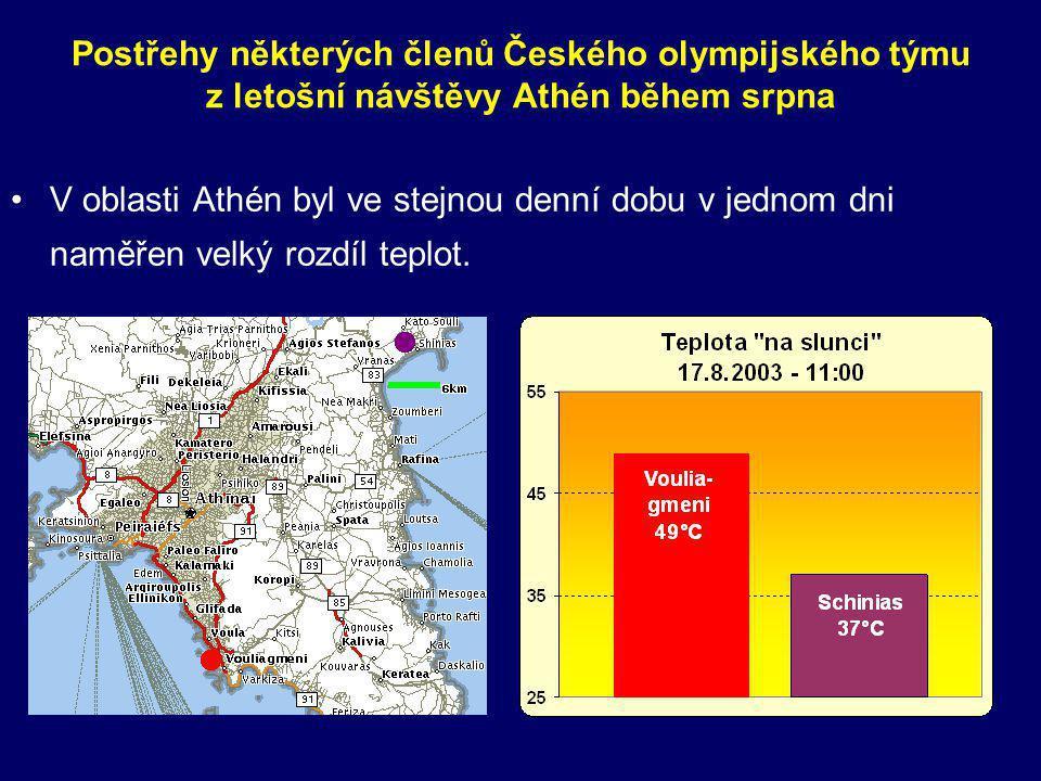 Postřehy některých členů Českého olympijského týmu z letošní návštěvy Athén během srpna
