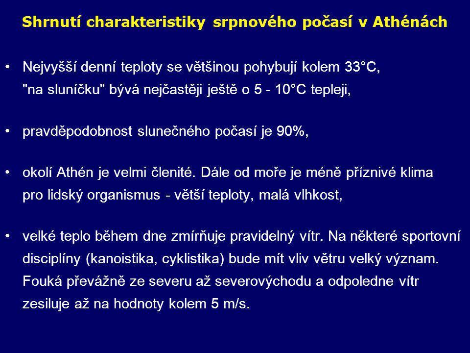 Shrnutí charakteristiky srpnového počasí v Athénách