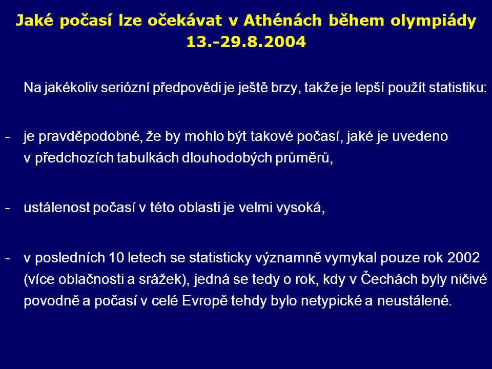 Jaké počasí lze očekávat v Athénách během olympiády 13.-29.8.2004