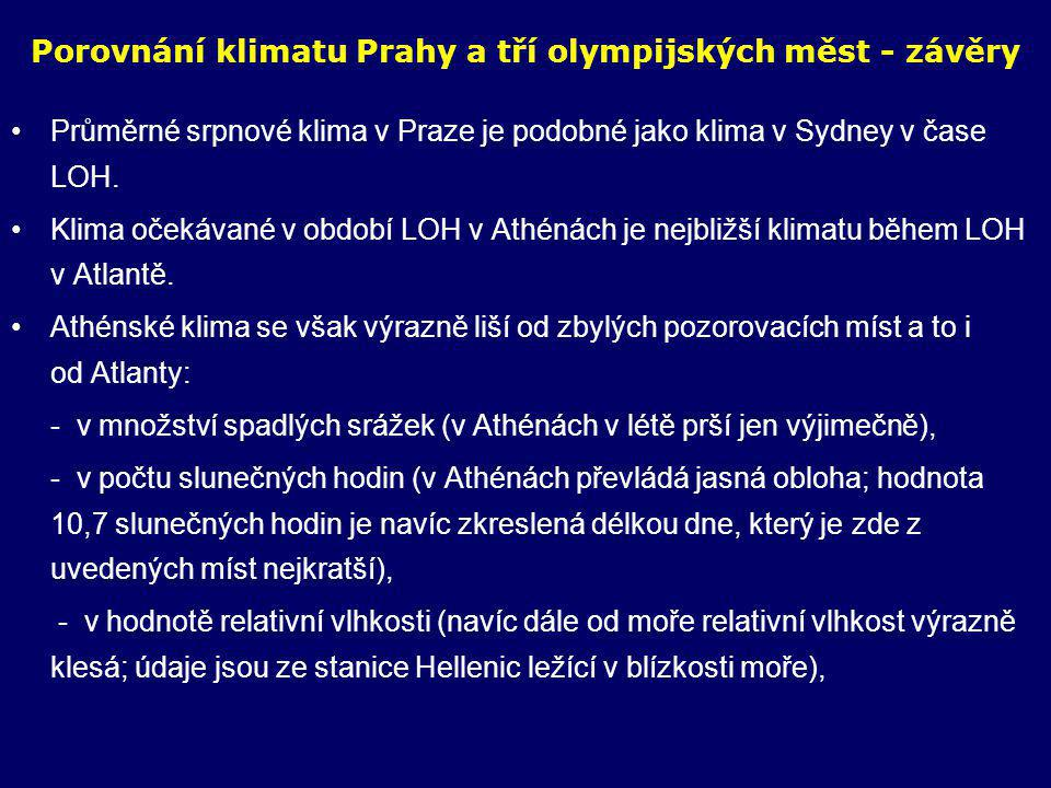 Porovnání klimatu Prahy a tří olympijských měst - závěry