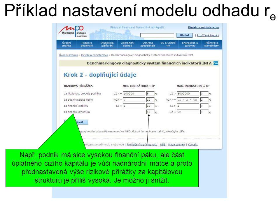 Příklad nastavení modelu odhadu re