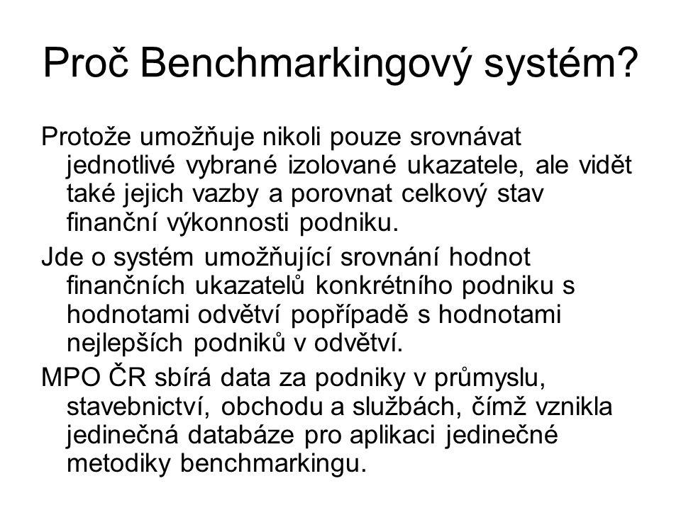 Proč Benchmarkingový systém