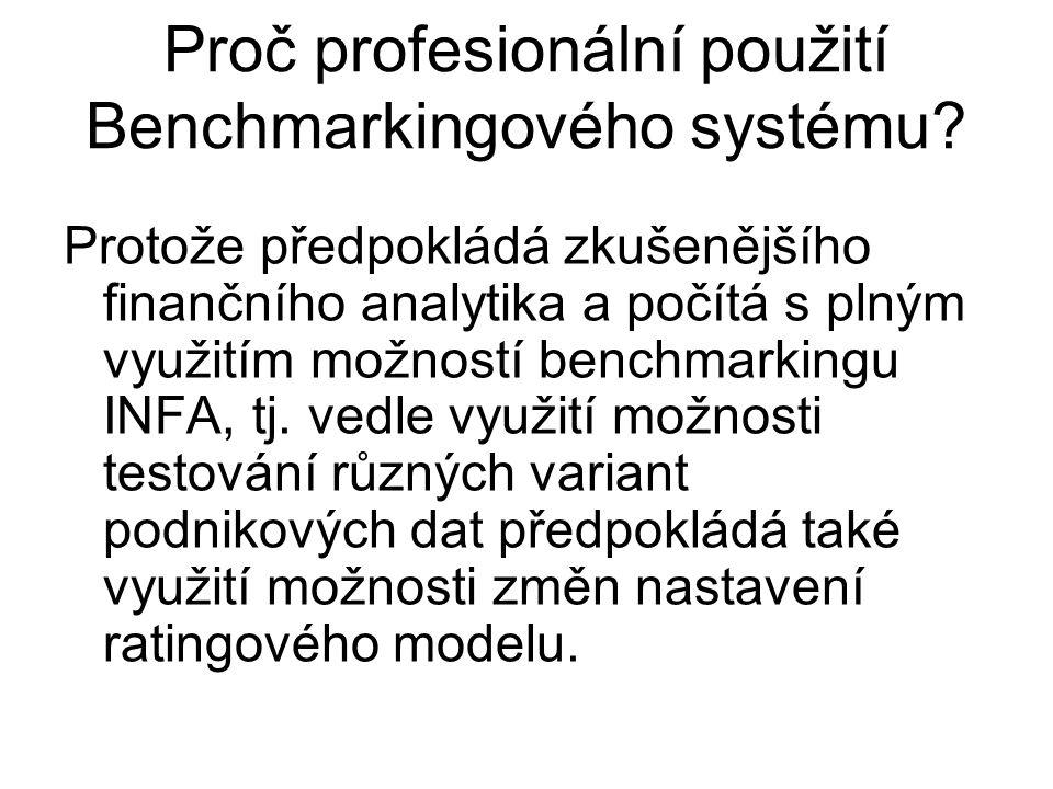 Proč profesionální použití Benchmarkingového systému