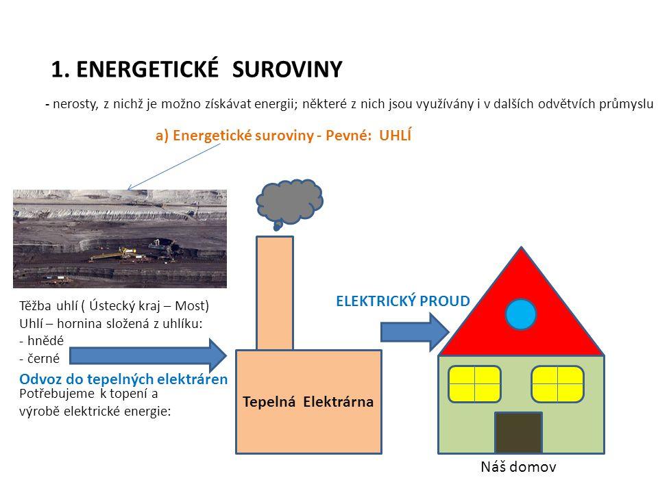 a) Energetické suroviny - Pevné: UHLÍ