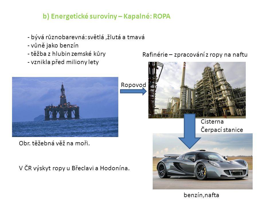 b) Energetické suroviny – Kapalné: ROPA