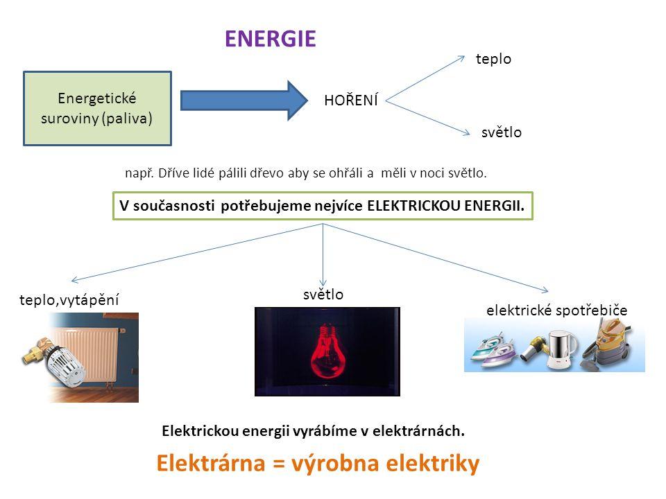 Energetické suroviny (paliva)
