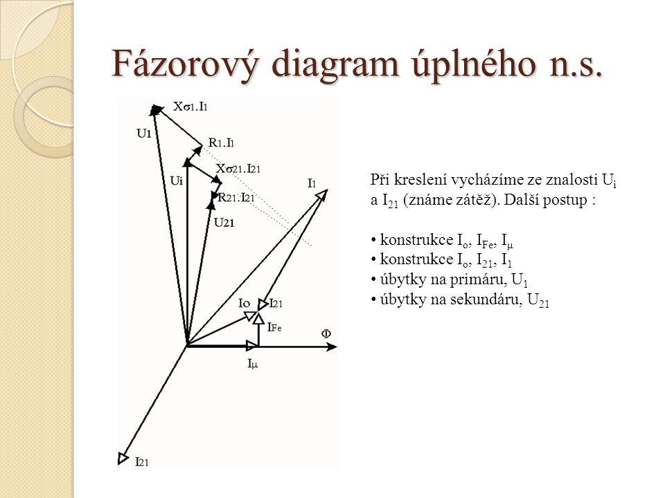 Fázorový diagram úplného n.s.