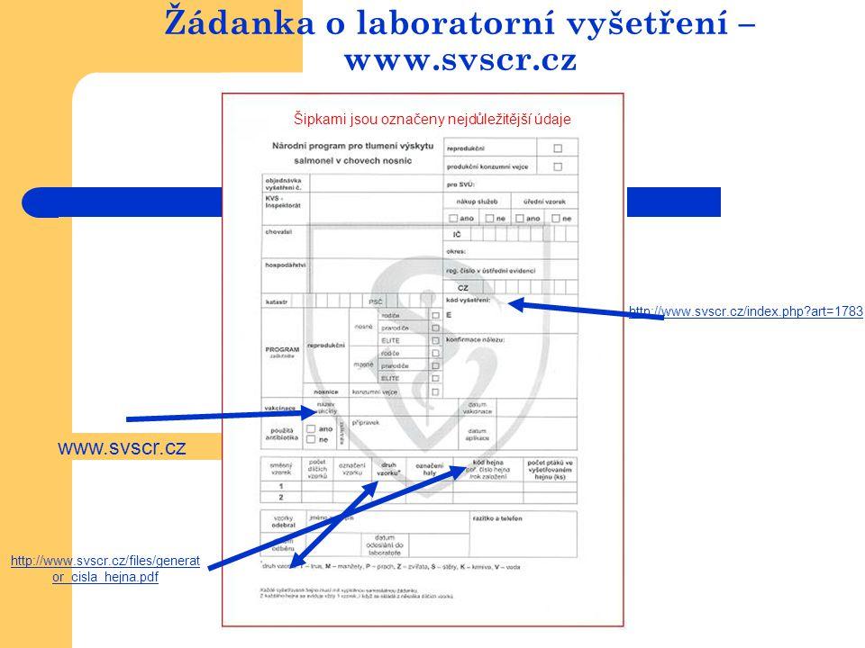 Žádanka o laboratorní vyšetření – www.svscr.cz