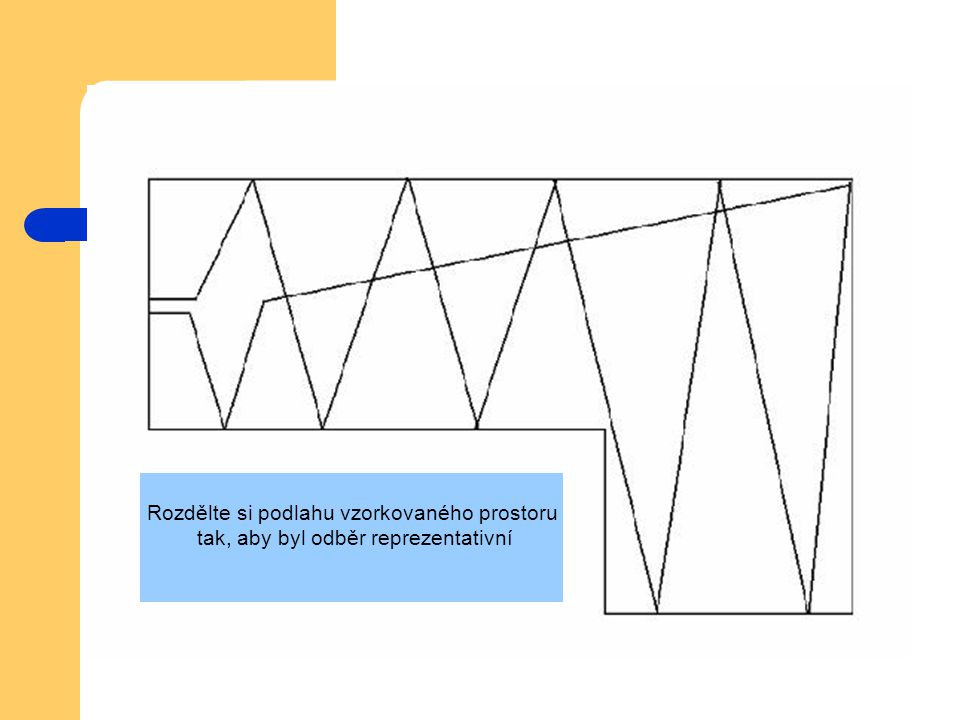 Rozdělte si podlahu vzorkovaného prostoru