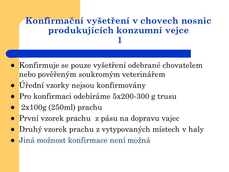 Konfirmační vyšetření v chovech nosnic produkujících konzumní vejce 1