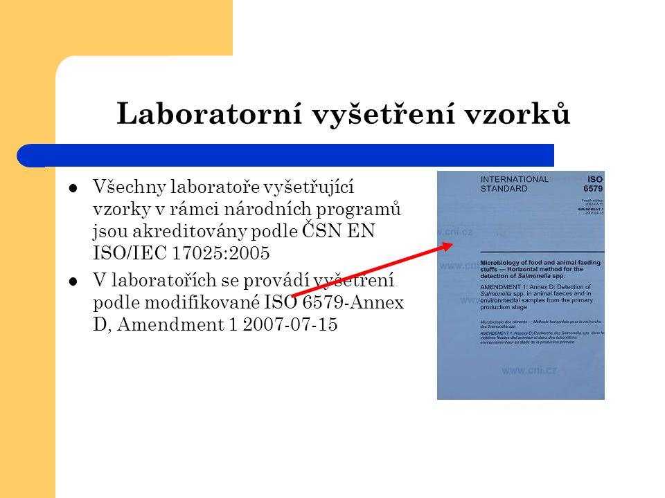 Laboratorní vyšetření vzorků