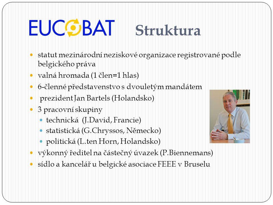 Struktura statut mezinárodní neziskové organizace registrované podle belgického práva. valná hromada (1 člen=1 hlas)