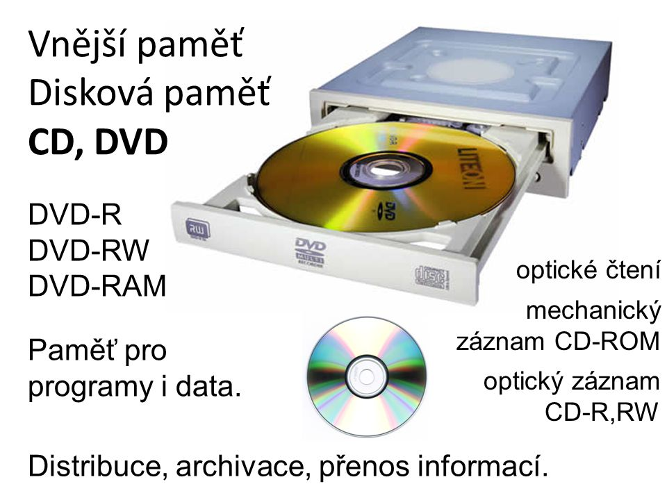Vnější paměť Disková paměť CD, DVD