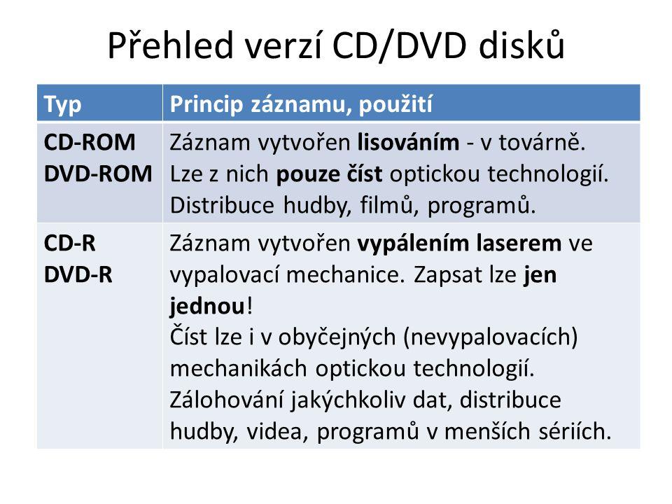 Přehled verzí CD/DVD disků