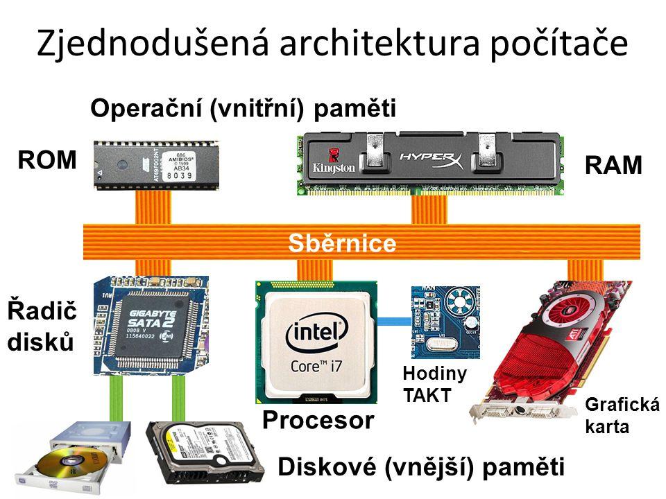 Zjednodušená architektura počítače