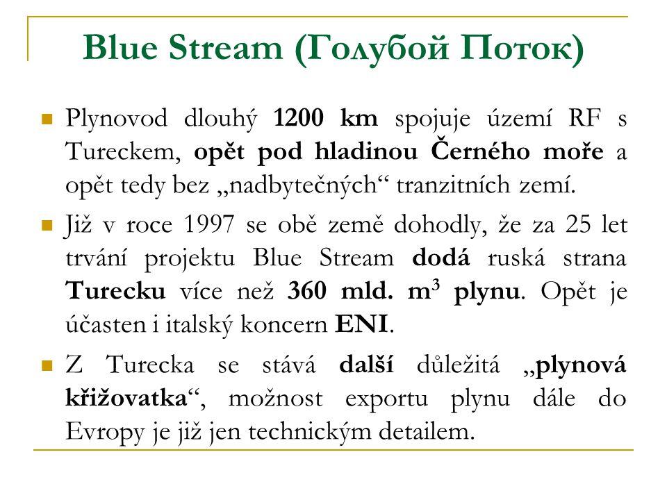 Blue Stream (Голубой Поток)