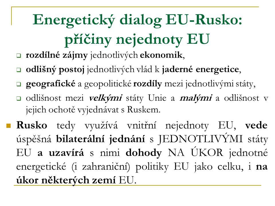 Energetický dialog EU-Rusko: příčiny nejednoty EU