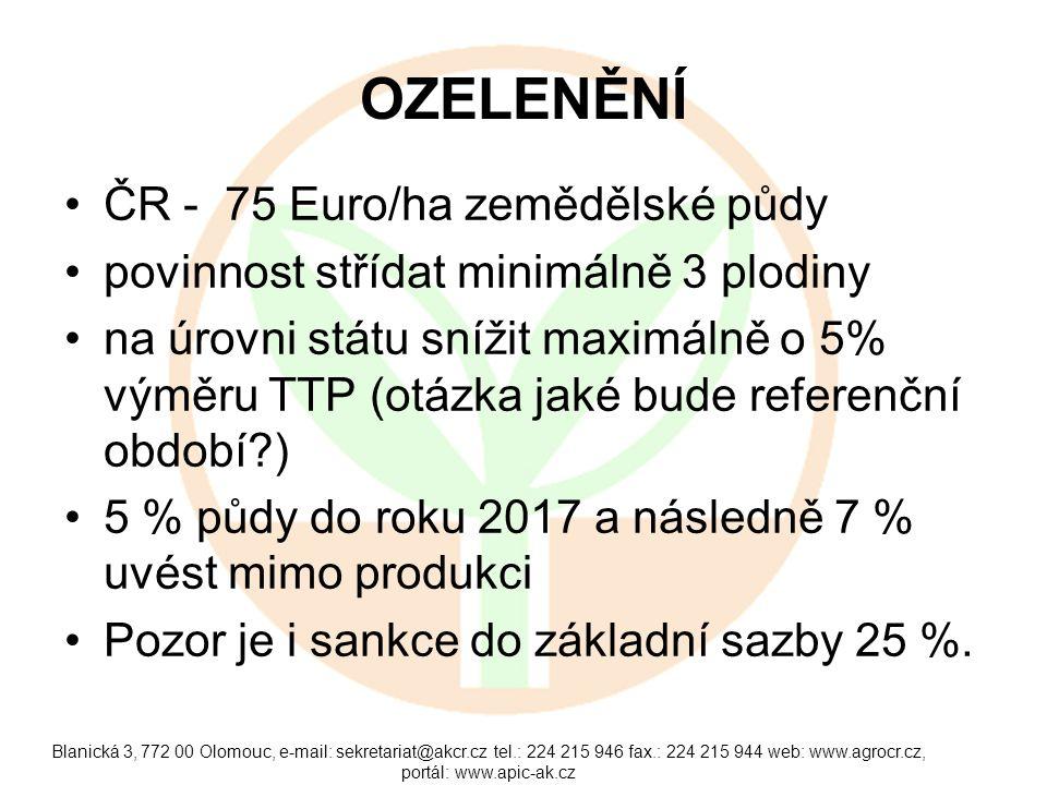 OZELENĚNÍ ČR - 75 Euro/ha zemědělské půdy