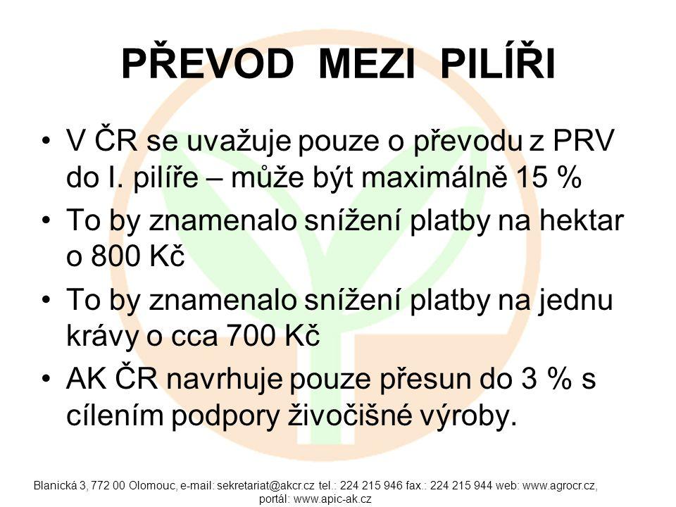 PŘEVOD MEZI PILÍŘI V ČR se uvažuje pouze o převodu z PRV do I. pilíře – může být maximálně 15 % To by znamenalo snížení platby na hektar o 800 Kč.