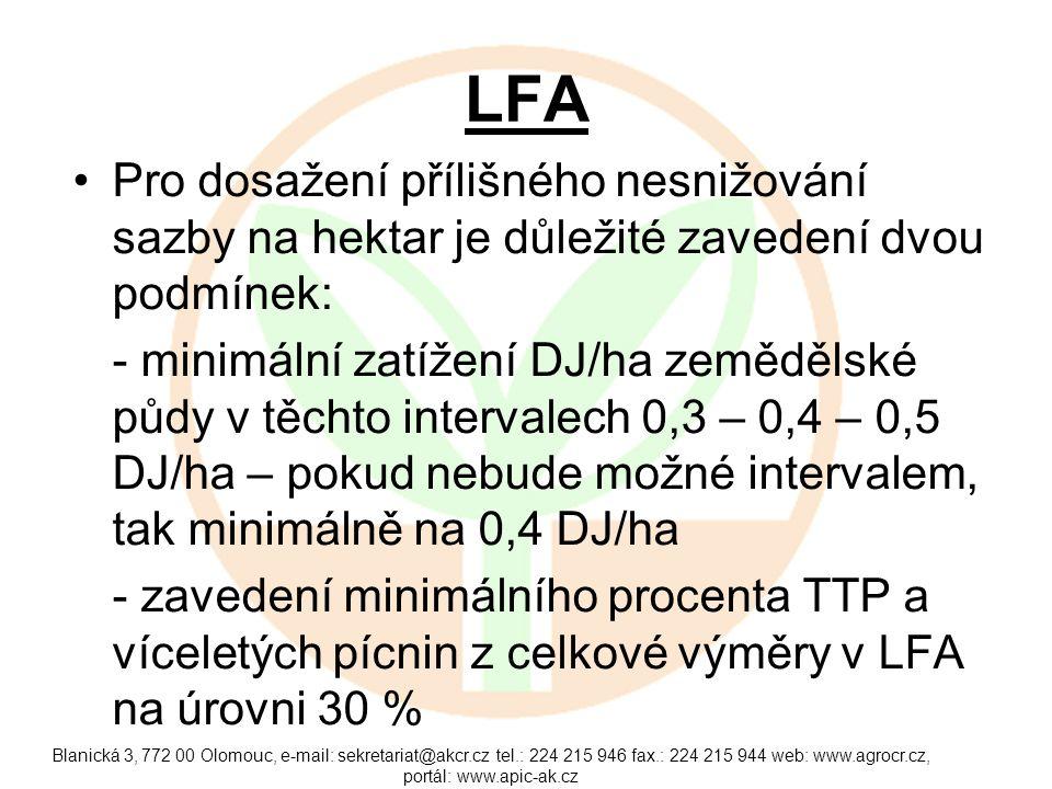 LFA Pro dosažení přílišného nesnižování sazby na hektar je důležité zavedení dvou podmínek: