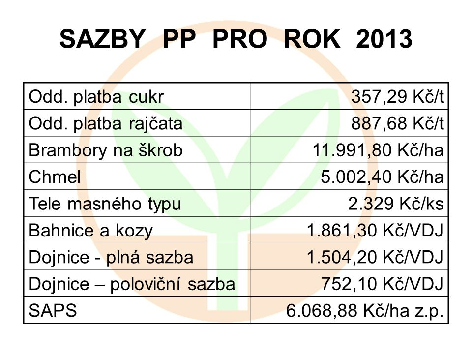 SAZBY PP PRO ROK 2013 Odd. platba cukr 357,29 Kč/t Odd. platba rajčata