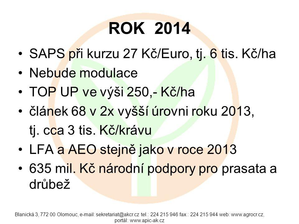 ROK 2014 SAPS při kurzu 27 Kč/Euro, tj. 6 tis. Kč/ha Nebude modulace
