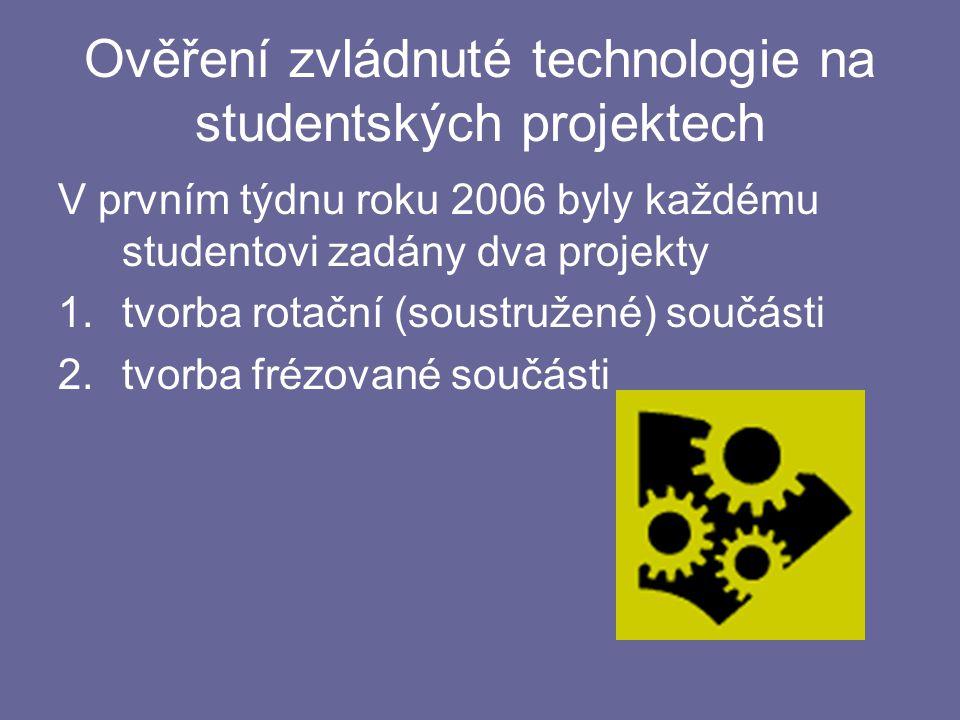 Ověření zvládnuté technologie na studentských projektech