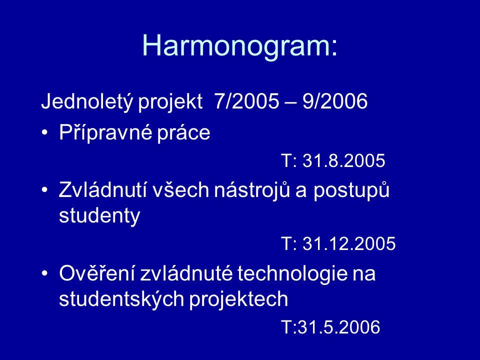 Harmonogram: Jednoletý projekt 7/2005 – 9/2006 Přípravné práce
