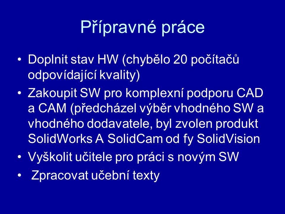 Přípravné práce Doplnit stav HW (chybělo 20 počítačů odpovídající kvality)
