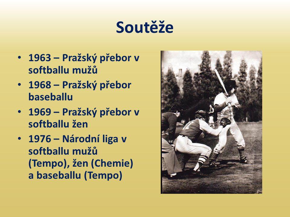 Soutěže 1963 – Pražský přebor v softballu mužů