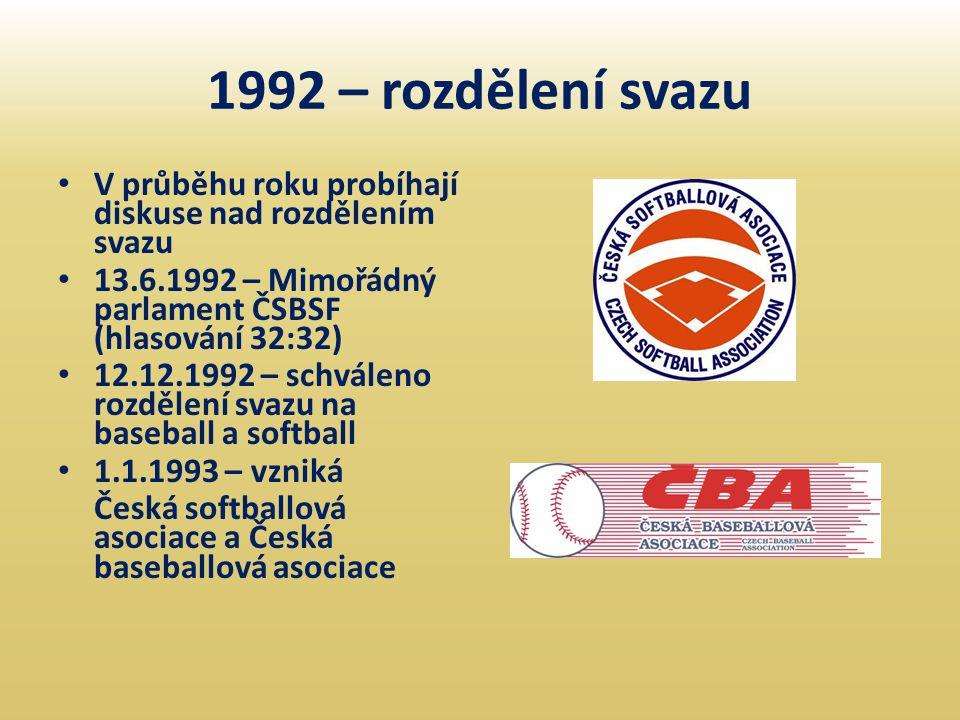 1992 – rozdělení svazu V průběhu roku probíhají diskuse nad rozdělením svazu. 13.6.1992 – Mimořádný parlament ČSBSF (hlasování 32:32)