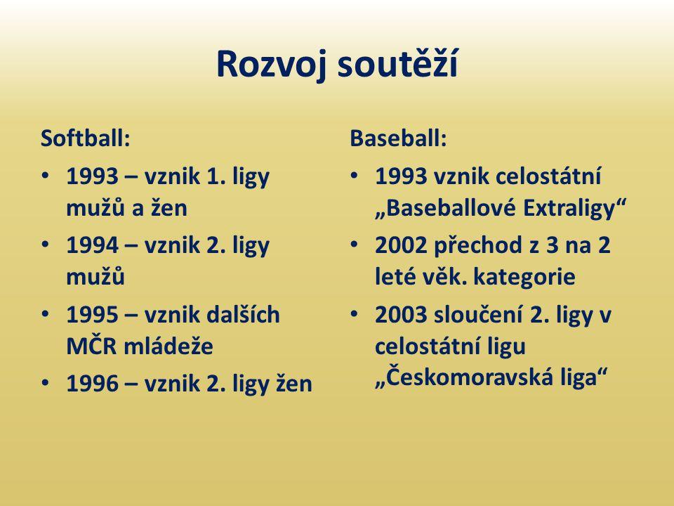 Rozvoj soutěží Softball: 1993 – vznik 1. ligy mužů a žen