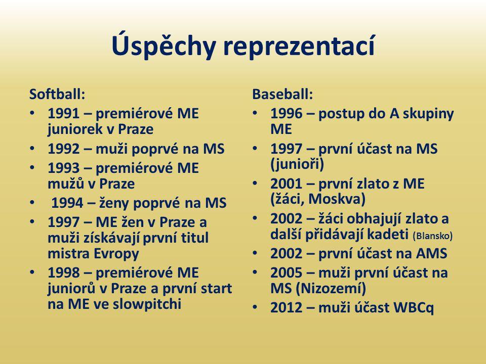 Úspěchy reprezentací Softball: 1991 – premiérové ME juniorek v Praze
