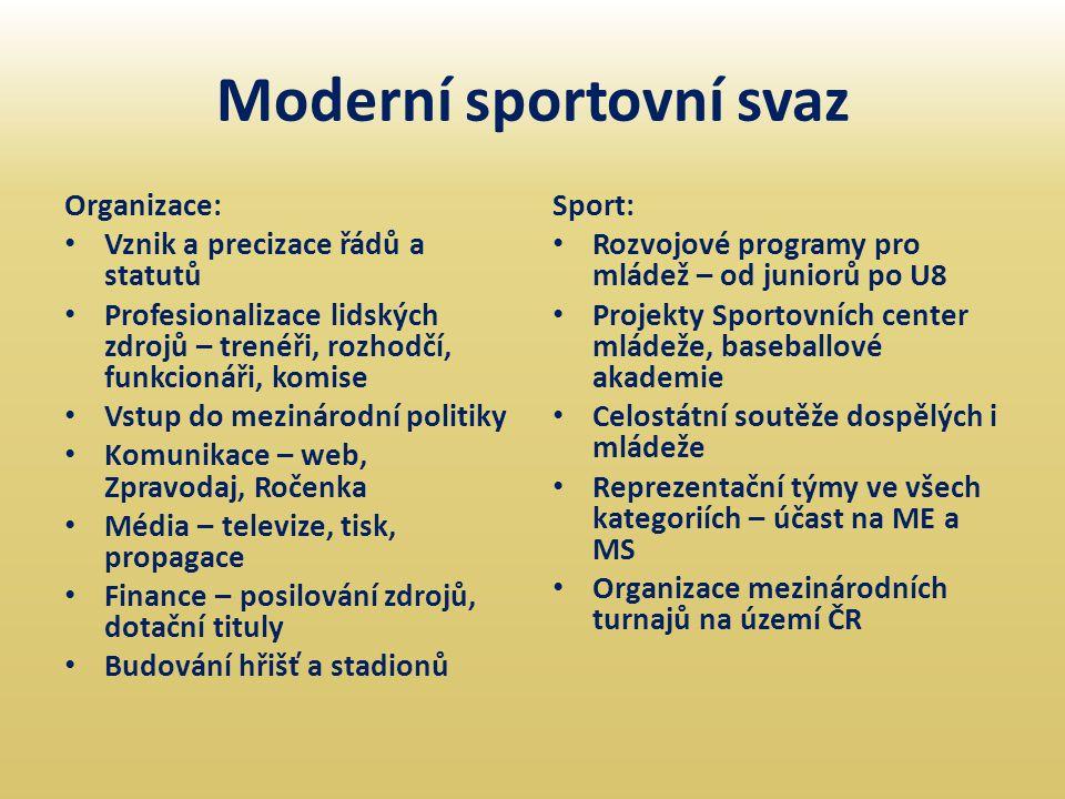 Moderní sportovní svaz