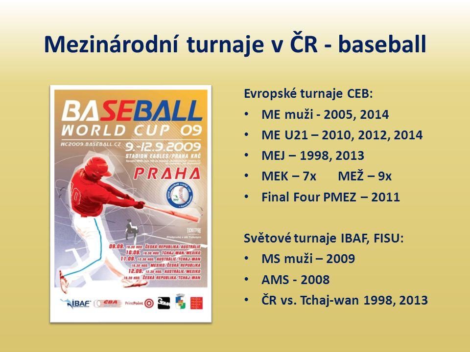 Mezinárodní turnaje v ČR - baseball