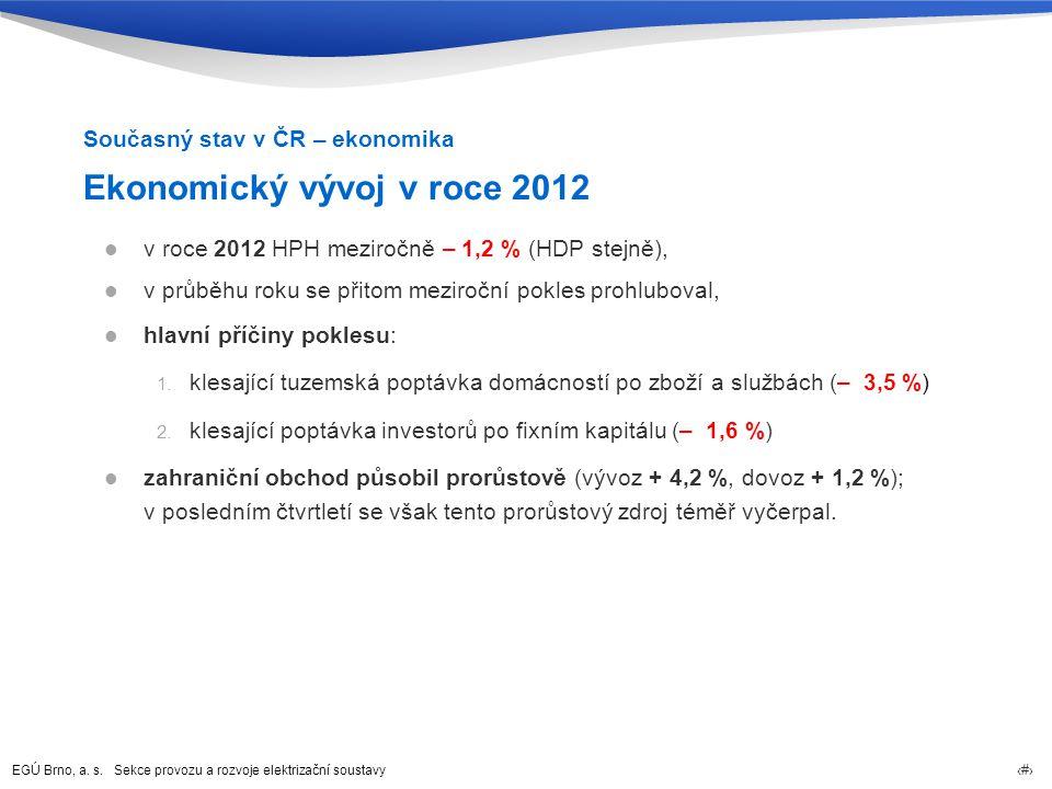 Ekonomický vývoj v roce 2012