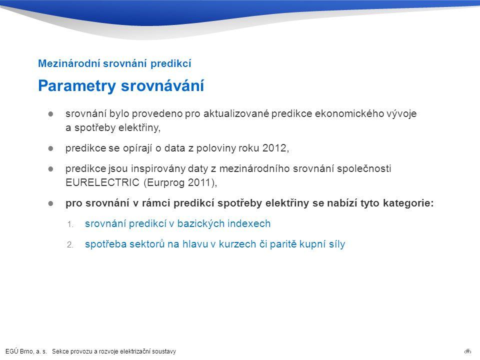 Parametry srovnávání Mezinárodní srovnání predikcí