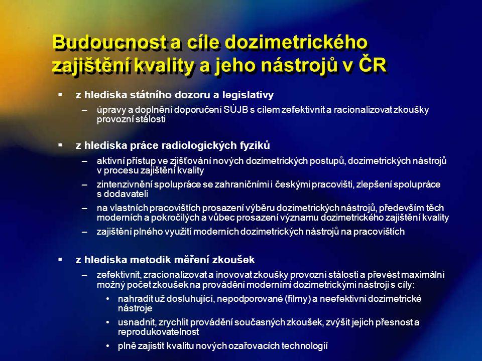 Budoucnost a cíle dozimetrického zajištění kvality a jeho nástrojů v ČR