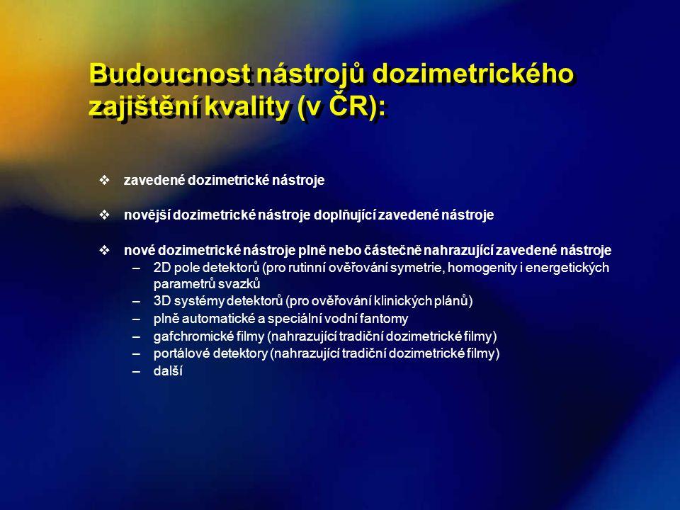 Budoucnost nástrojů dozimetrického zajištění kvality (v ČR):