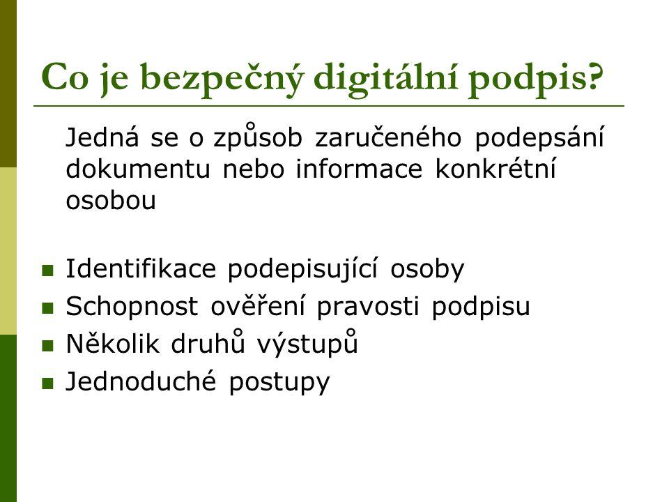 Co je bezpečný digitální podpis