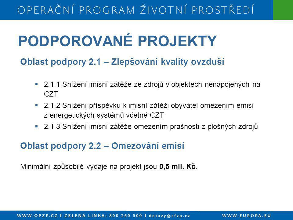 PODPOROVANÉ PROJEKTY Oblast podpory 2.1 – Zlepšování kvality ovzduší