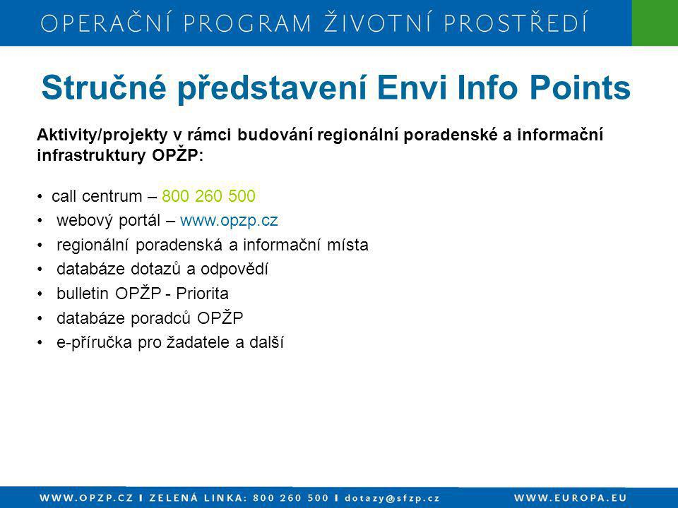Stručné představení Envi Info Points