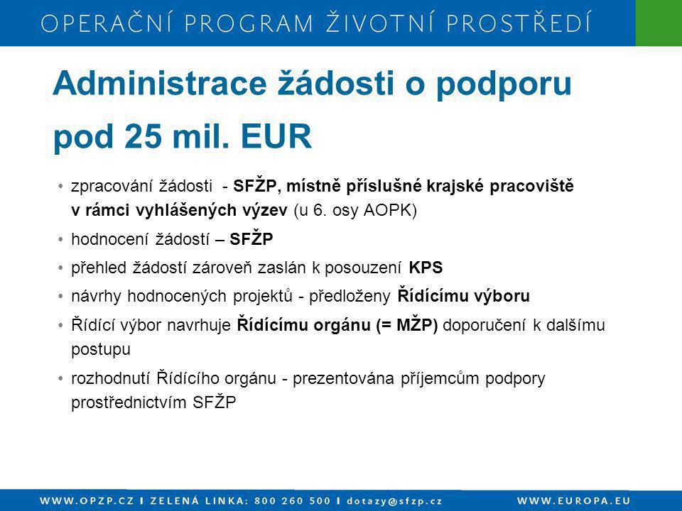 Administrace žádosti o podporu pod 25 mil. EUR