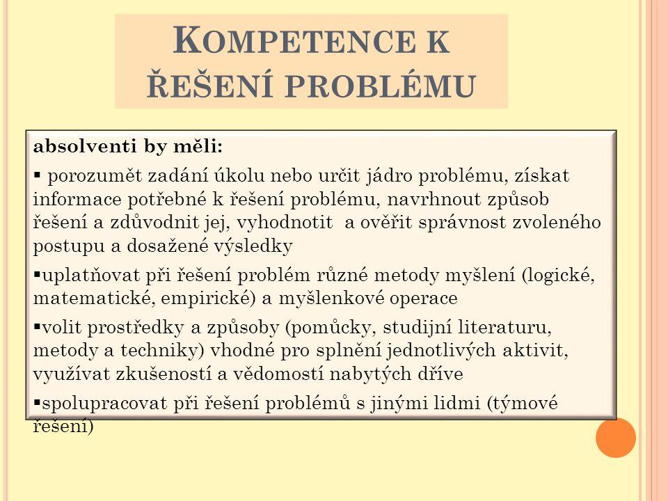 Kompetence k řešení problému